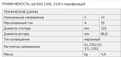 Характеристики 55-ти амперного генератора ВАЗ