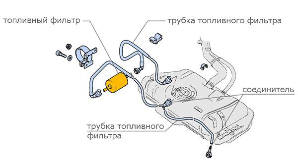 Схема крепления топливного фильтра