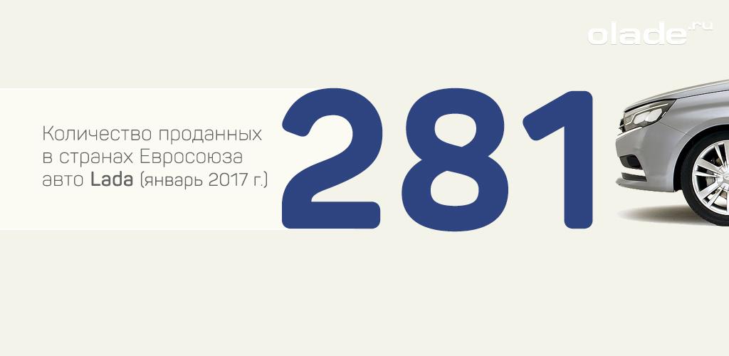 Статистика продаж Lada на территории Европы январь 2017