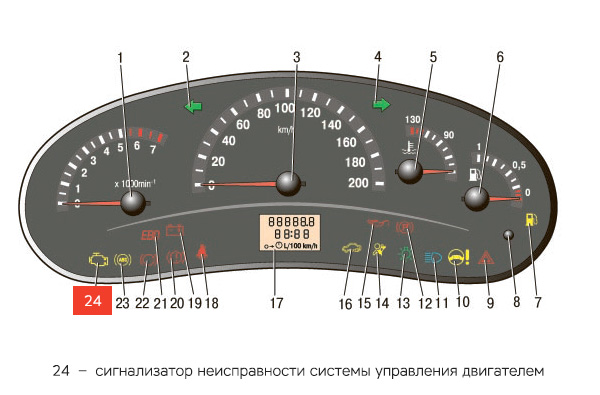 Check Engine Лада