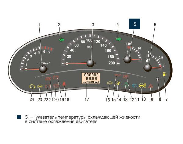 Указатель температуры охлаждающей жидкости в системе охлаждения двигателя Лады