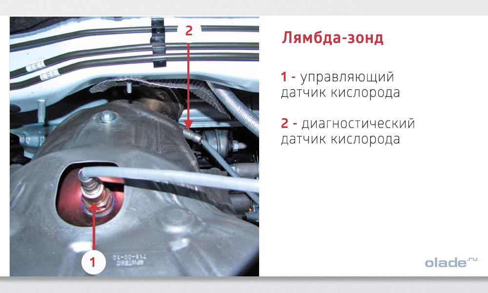 Как проверить датчик кислорода на Ладе Веста (фото 1)