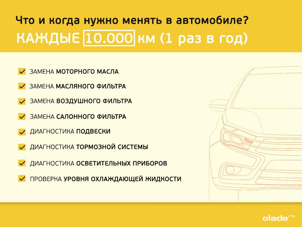 Своевременное техническое обслуживание автомобиля (фото 1)