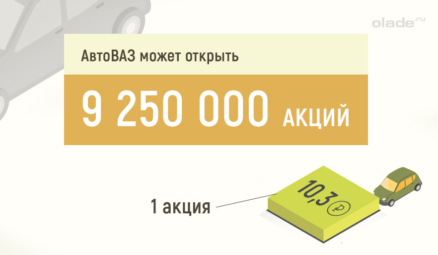 Допэмиссия «АвтоВАЗа» на95000000000 рублей