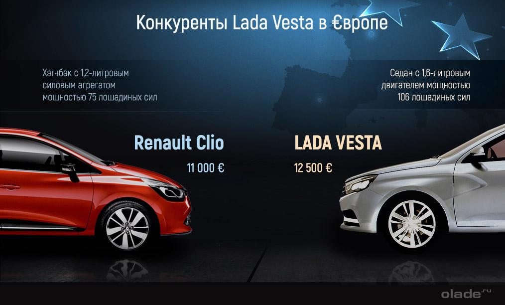 Lada Vesta и Renault Clio