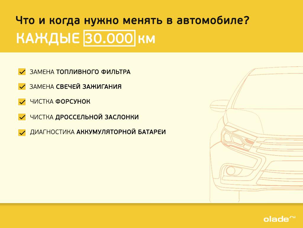 Своевременное техническое обслуживание автомобиля (фото 2)