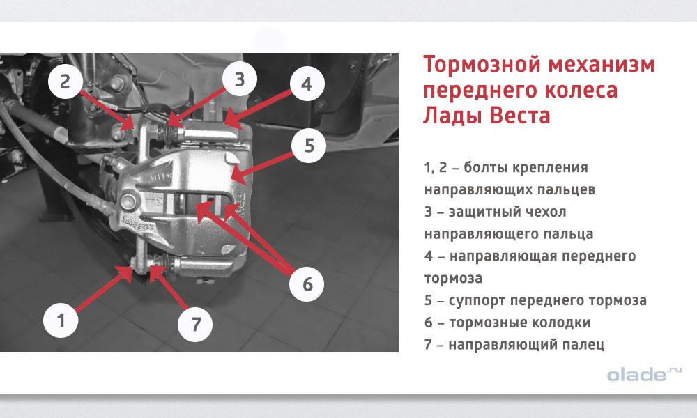 Замена передних тормозных колодок на Ладе Веста (фото 4)