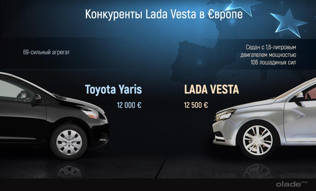 Lada Vesta и Toyota Yaris