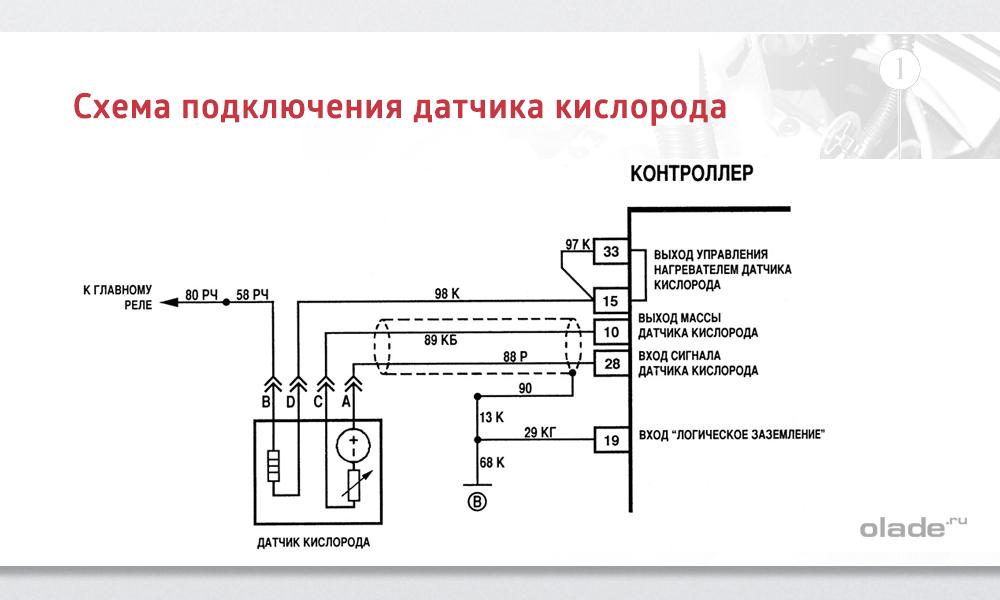 Как проверить датчик кислорода на Ладе Веста (фото 4)