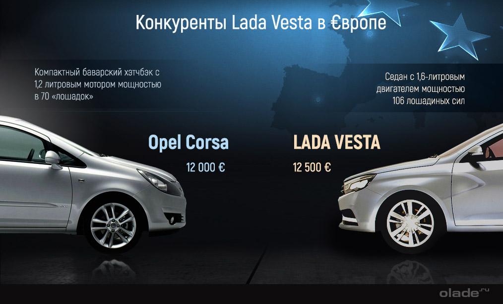 Lada vesta и Opel Corsa