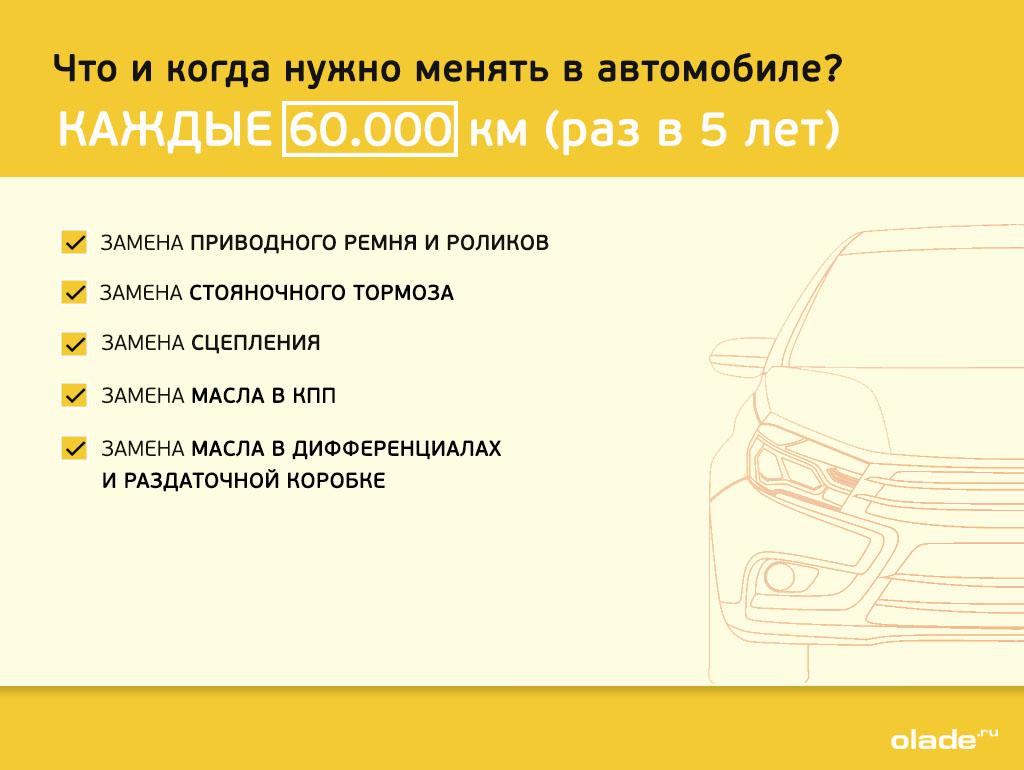 Своевременное техническое обслуживание автомобиля (фото 3)