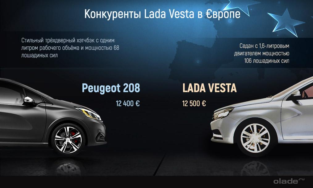 Lada Vesta и Peugeot 208