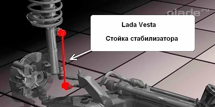Lada Vesta. Стойки стабилизатора. Диагностика (фото 2)