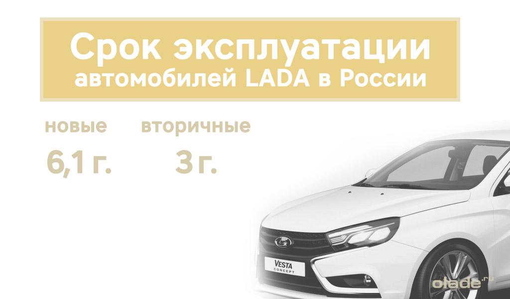 Почему россияне выбирают японские и русские авто