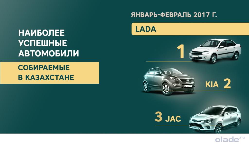 Горячая десятка наиболее успешных автомобилей,  собираемых в республике Казахстан