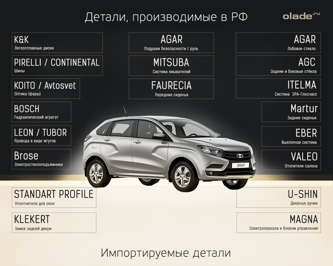 olade.ru/wp-content/uploads/2017/03/xray-details.png
