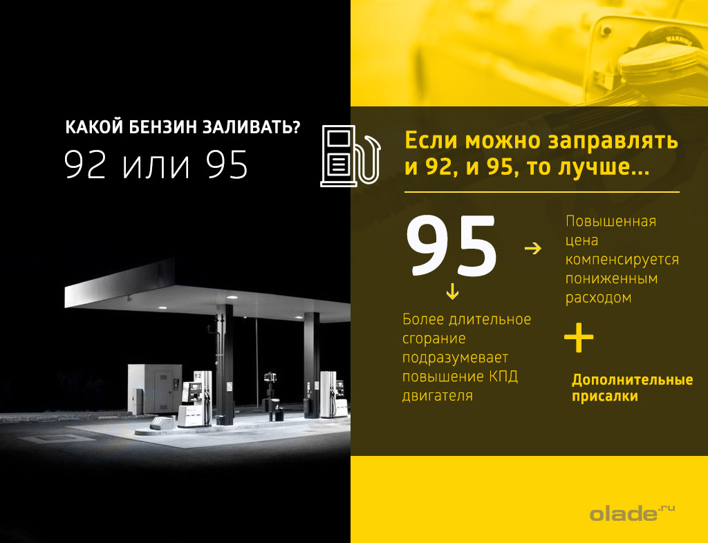 92 или 95 бензин, какой лучше заливать 2