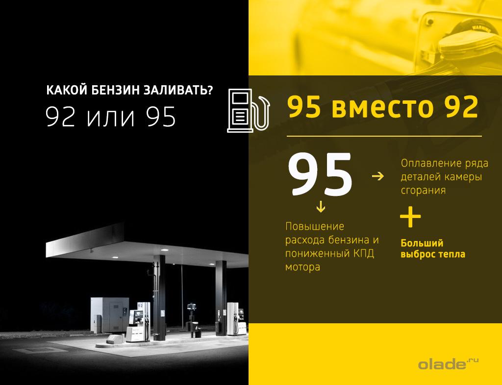 Что будет если залить 95 вместо 92 бензин