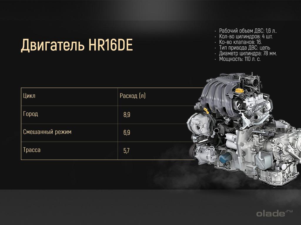 Обзор моторов Lada XRay: двигатель HR16DE