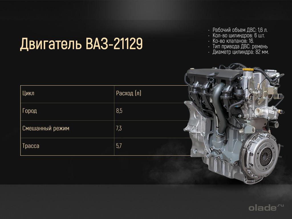 Обзор моторов Lada XRay: двигатель Ваз-21129