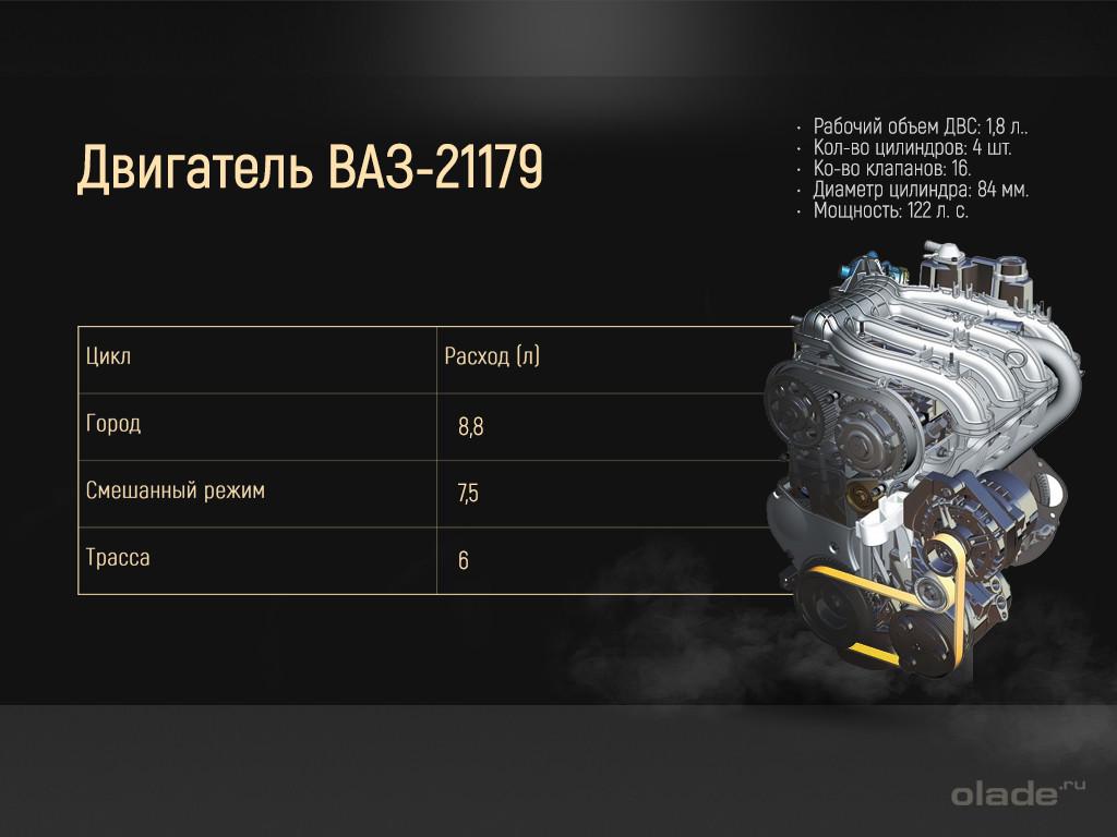 Обзор моторов Lada XRay: двигатель ВАЗ-21179