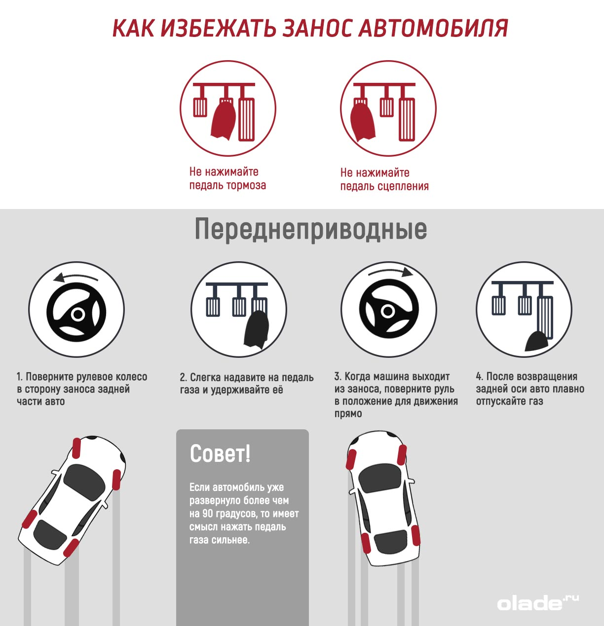 Занос переднеприводного автомобиля