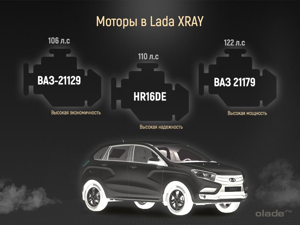 Обзор моторов на Lada XRay