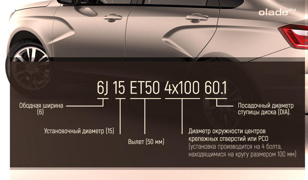 Размерность дисков на Лада Веста, расшифровка