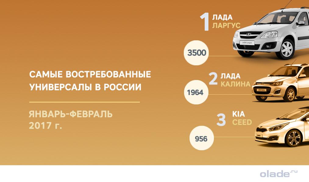 Десятка самых востребованных в России универсалов январь-февраль 2017