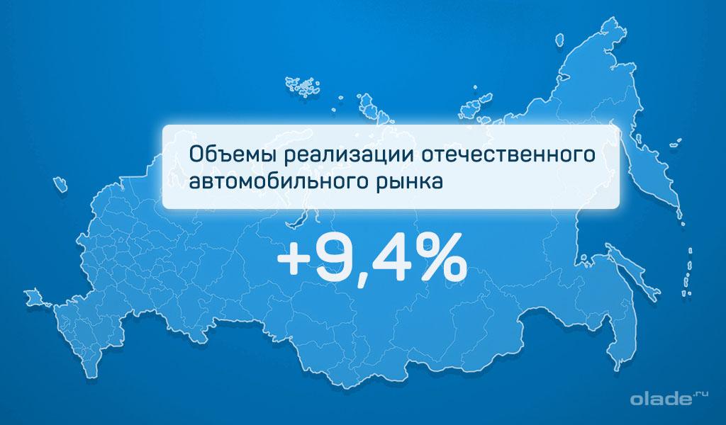 Объемы реализации отечественного автомобильного рынка стали больше на 9,4%, новости АВТОВАЗа