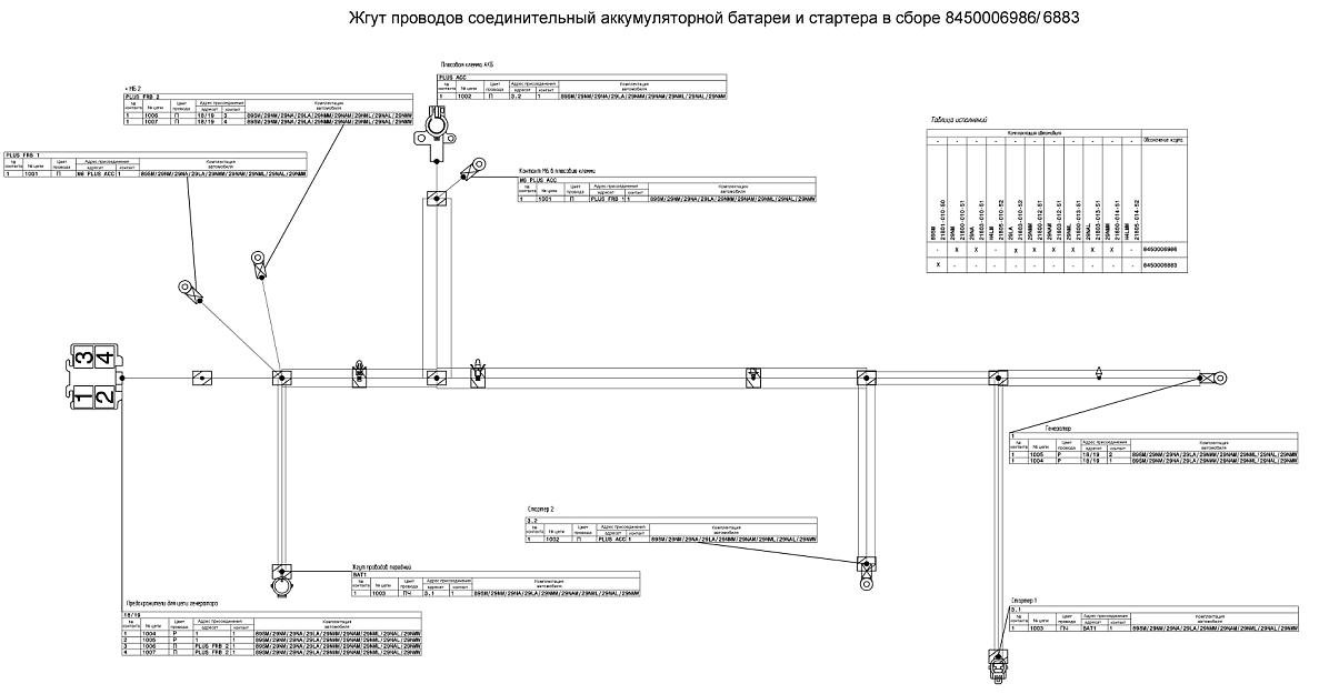 Схема электрооборудования Лада Веста (фото 1)