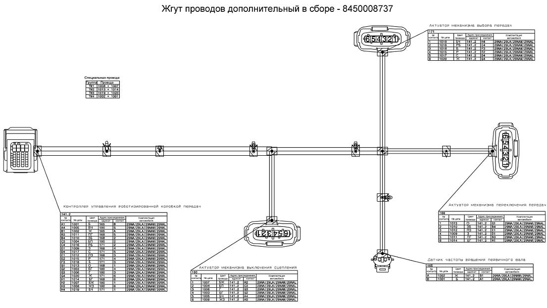 Схема электрооборудования Лада Веста (фото 3)