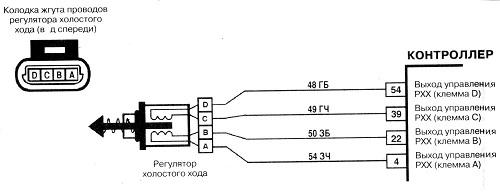 Схема РХХ